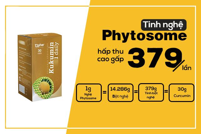 Tinh nghệ Phytosome hấp thu cao gấp 379 lần so với bột nghệ thông thường. Kukumin 1 Daily