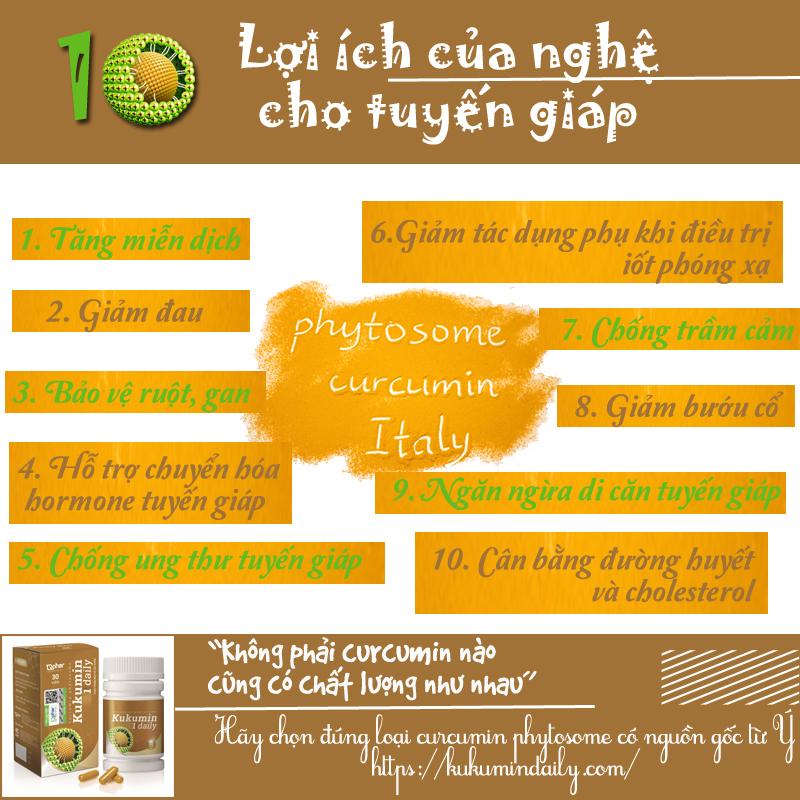 10 lợi ích curcumin phytosome cho bệnh tuyến giáp